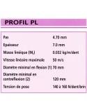 PROFIL L-PL (pas 4.7)
